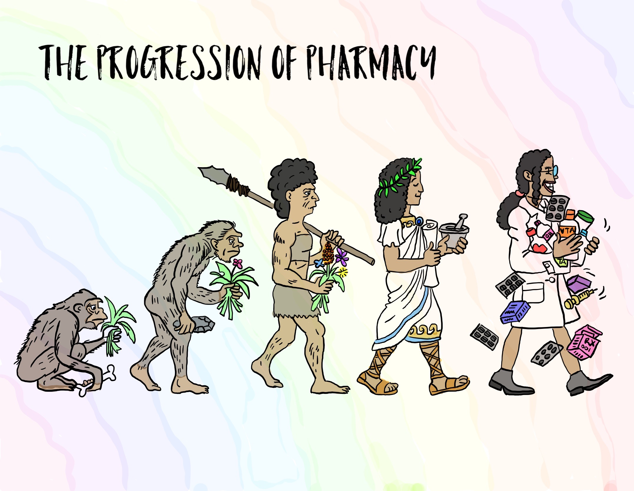 Evolution model withprogression of pharmacists