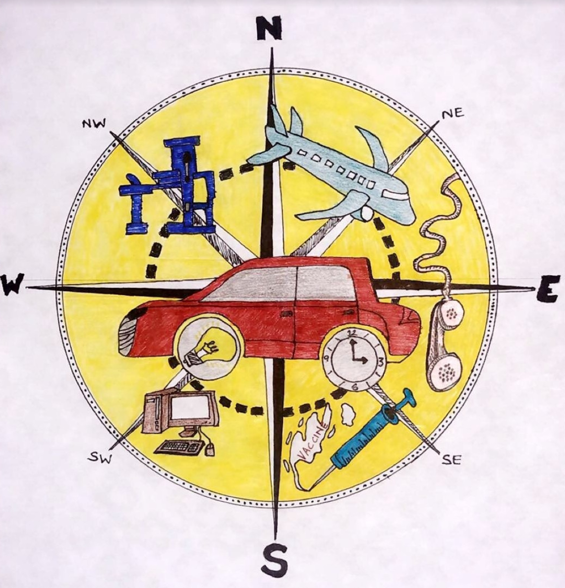 a compass with salient technology